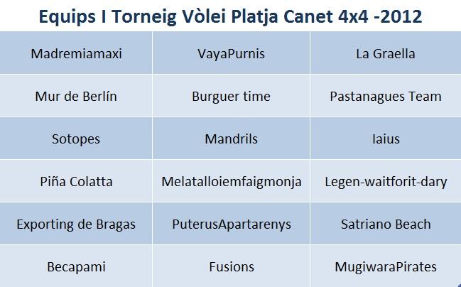 equips I Torneig